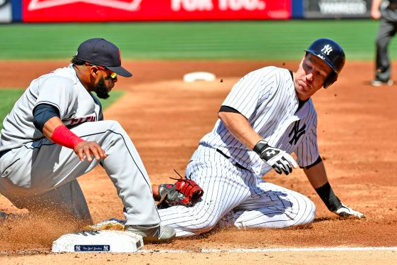 New York Yankees Cleveland Indians