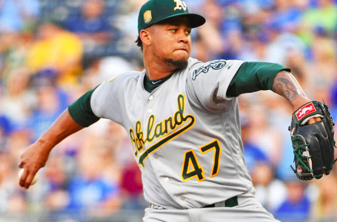 Oakland Athletics Frankie Montas